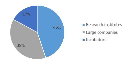 cijfers grafiek2