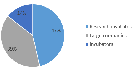 grafiek 2 2017